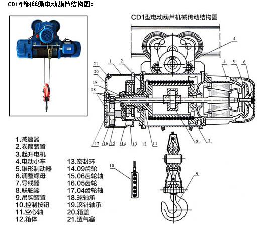 cd1钢丝绳电动葫芦-北京市凌鹰起重机械厂