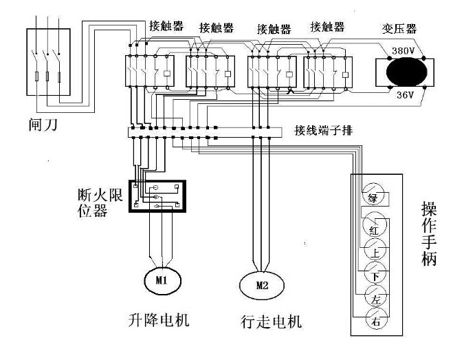 三相电动葫芦接线图盒展示